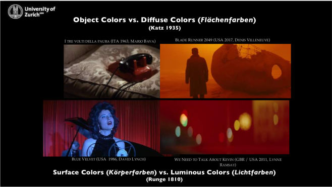 1. Object colour vs Diffuse colours - presented by Barbara Flueckiger